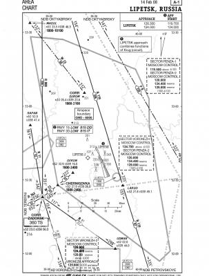 Pilot briefing packs—Portugal 2008/2009